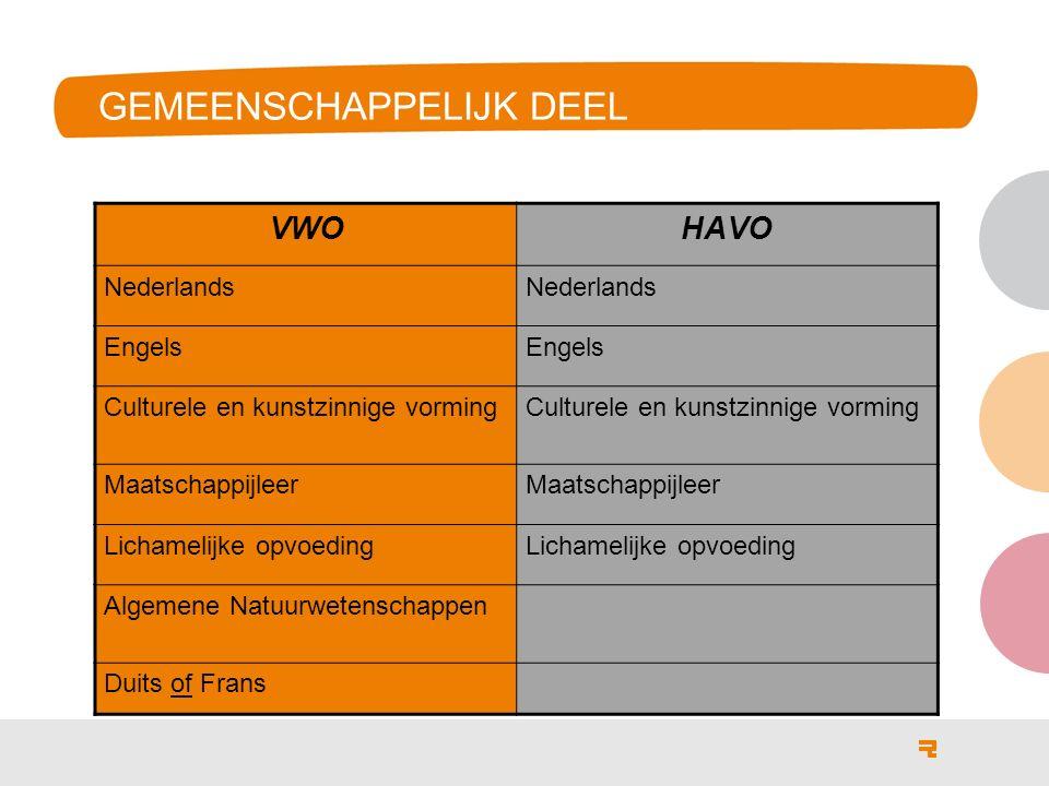 GEMEENSCHAPPELIJK DEEL VWOHAVO Nederlands Engels Culturele en kunstzinnige vorming Maatschappijleer Lichamelijke opvoeding Algemene Natuurwetenschappen Duits of Frans