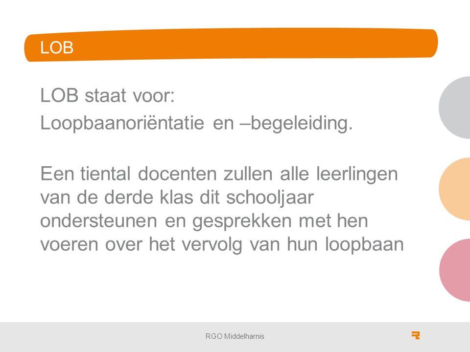 RGO Middelharnis LOB LOB staat voor: Loopbaanoriëntatie en –begeleiding.