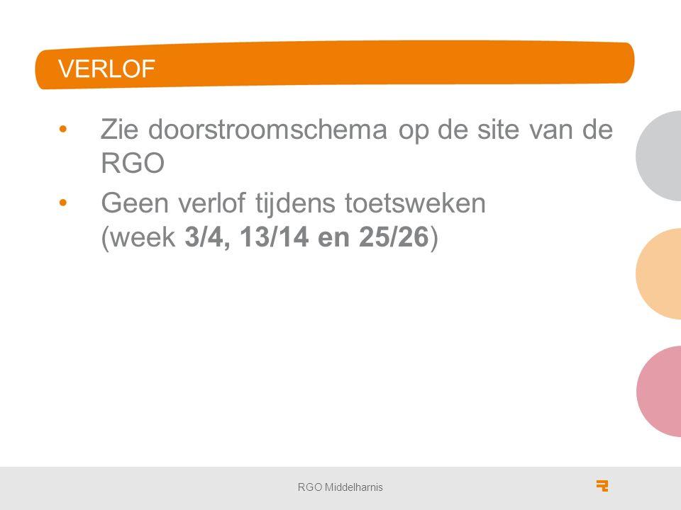 VERLOF Zie doorstroomschema op de site van de RGO Geen verlof tijdens toetsweken (week 3/4, 13/14 en 25/26) RGO Middelharnis