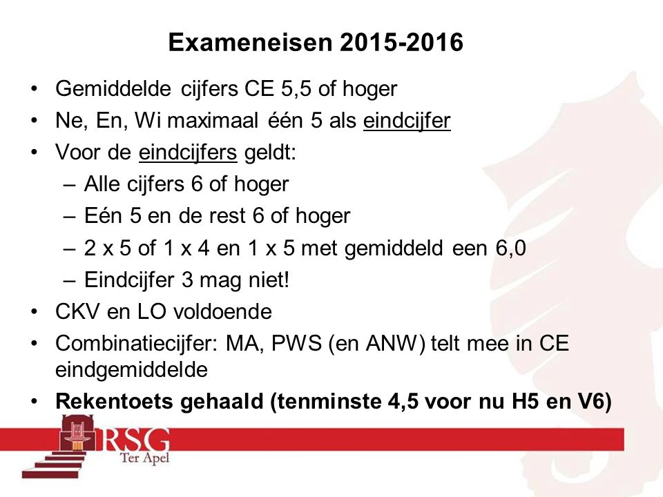 Exameneisen 2015-2016 Gemiddelde cijfers CE 5,5 of hoger Ne, En, Wi maximaal één 5 als eindcijfer Voor de eindcijfers geldt: –Alle cijfers 6 of hoger –Eén 5 en de rest 6 of hoger –2 x 5 of 1 x 4 en 1 x 5 met gemiddeld een 6,0 –Eindcijfer 3 mag niet.