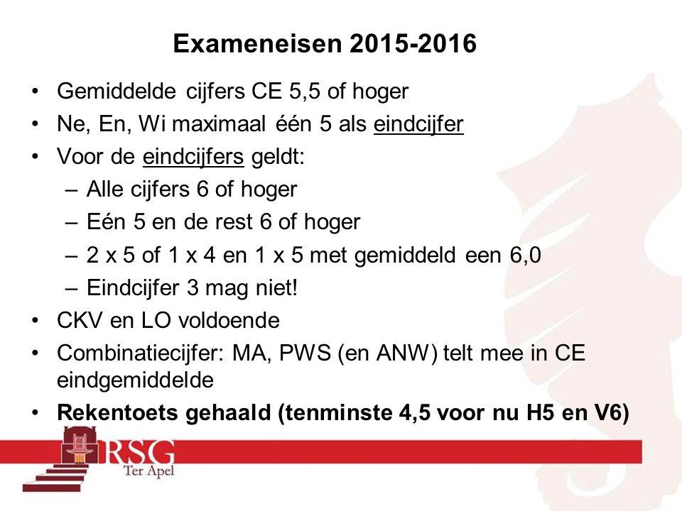 SUCCES !!!! Team: havo vwo Decaan: mevr. G. de Jong Teamleider: dhr. I. Rensema