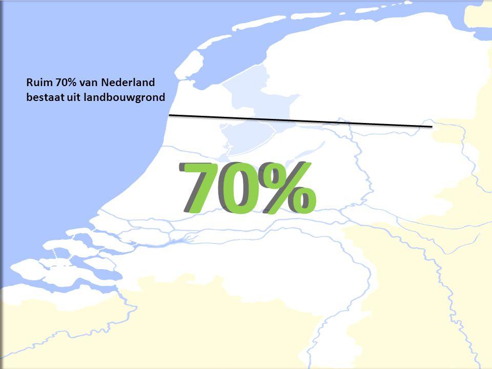 70% Ruim 70% van Nederland bestaat uit landbouwgrond