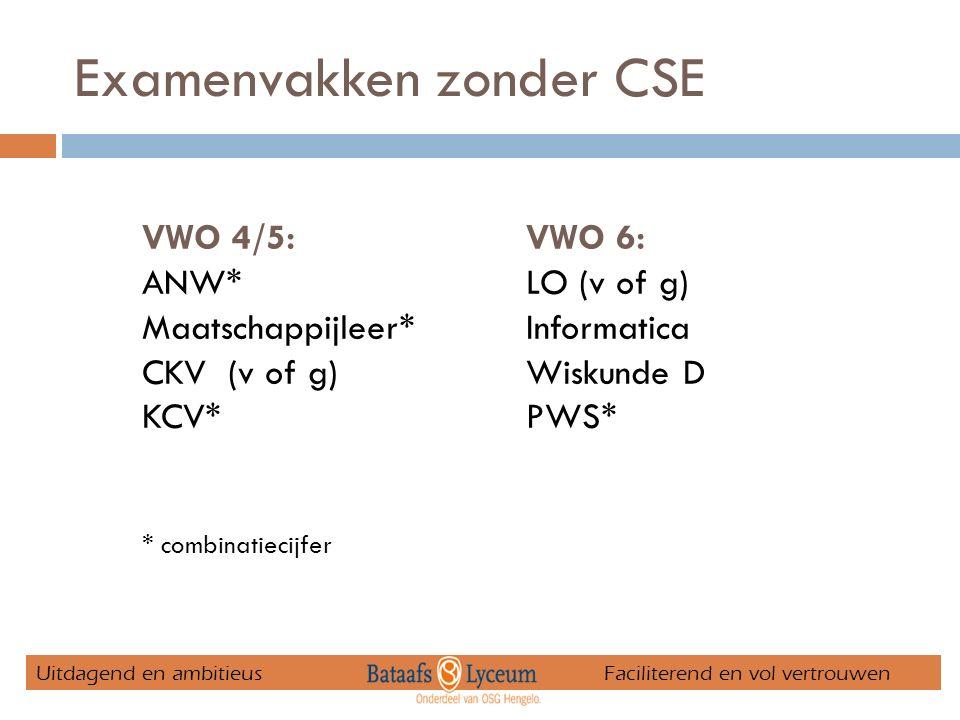 Examenvakken zonder CSE VWO 4/5:VWO 6: ANW*LO (v of g) Maatschappijleer*Informatica CKV (v of g) Wiskunde D KCV*PWS* * combinatiecijfer Uitdagend en ambitieus Faciliterend en vol vertrouwen