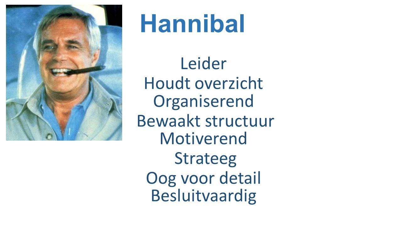 Hannibal Leider Houdt overzicht Organiserend Bewaakt structuur Motiverend Strateeg Oog voor detail Besluitvaardig