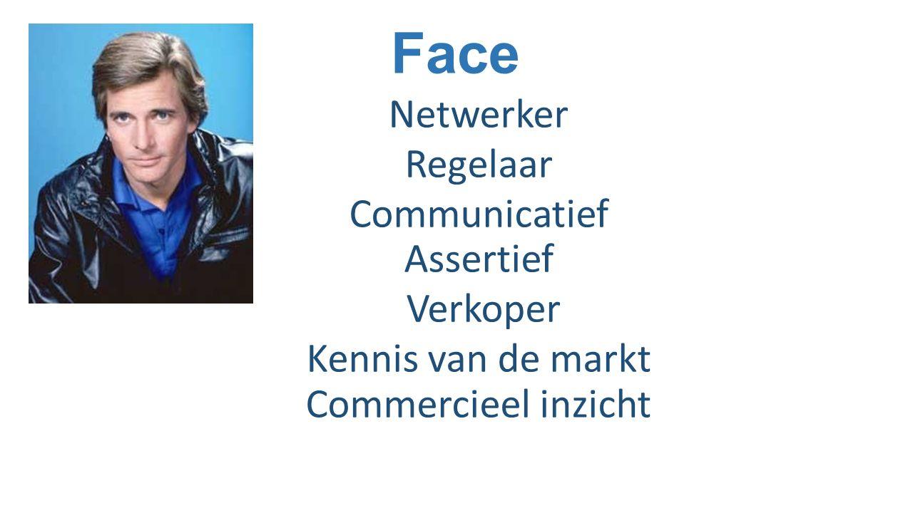 Face Netwerker Regelaar Communicatief Assertief Verkoper Kennis van de markt Commercieel inzicht