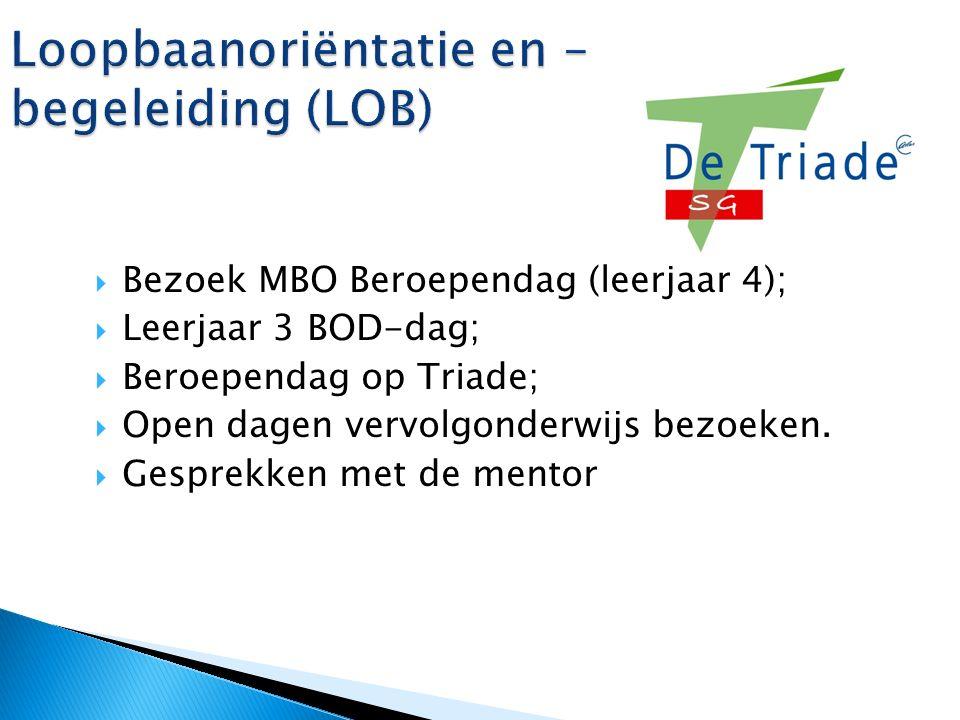 Loopbaanoriëntatie en – begeleiding (LOB)  Bezoek MBO Beroependag (leerjaar 4);  Leerjaar 3 BOD-dag;  Beroependag op Triade;  Open dagen vervolgonderwijs bezoeken.