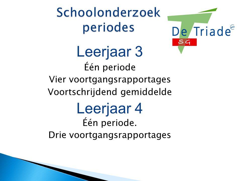 Schoolonderzoek periodes Leerjaar 3 Één periode Vier voortgangsrapportages Voortschrijdend gemiddelde Leerjaar 4 Één periode.
