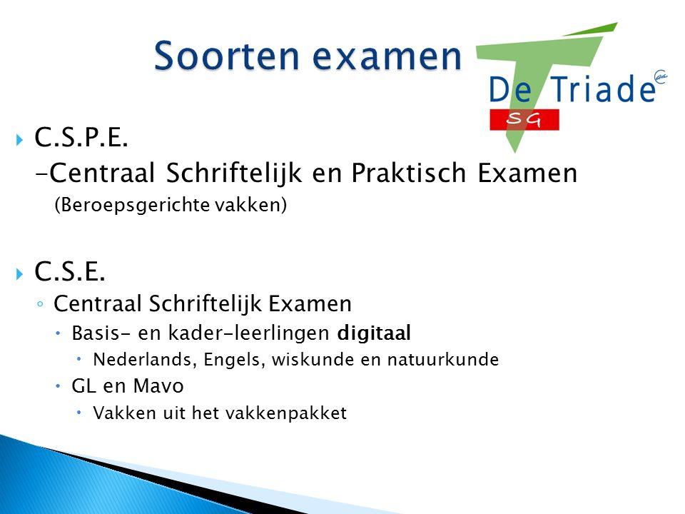 Soorten examen  C.S.P.E.