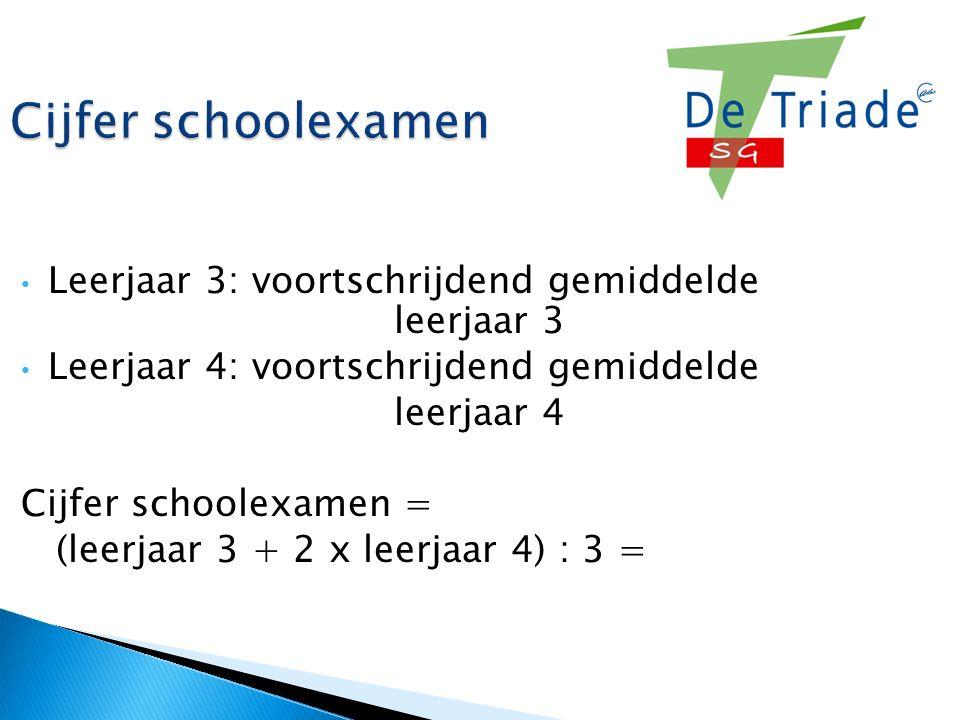 Cijfer schoolexamen Leerjaar 3: voortschrijdend gemiddelde leerjaar 3 Leerjaar 4: voortschrijdend gemiddelde leerjaar 4 Cijfer schoolexamen = (leerjaar 3 + 2 x leerjaar 4) : 3 =