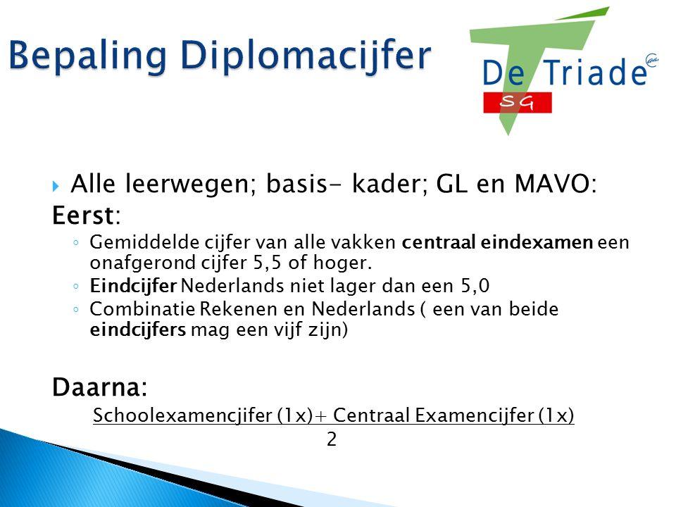 Bepaling Diplomacijfer  Alle leerwegen; basis- kader; GL en MAVO: Eerst: ◦ Gemiddelde cijfer van alle vakken centraal eindexamen een onafgerond cijfer 5,5 of hoger.