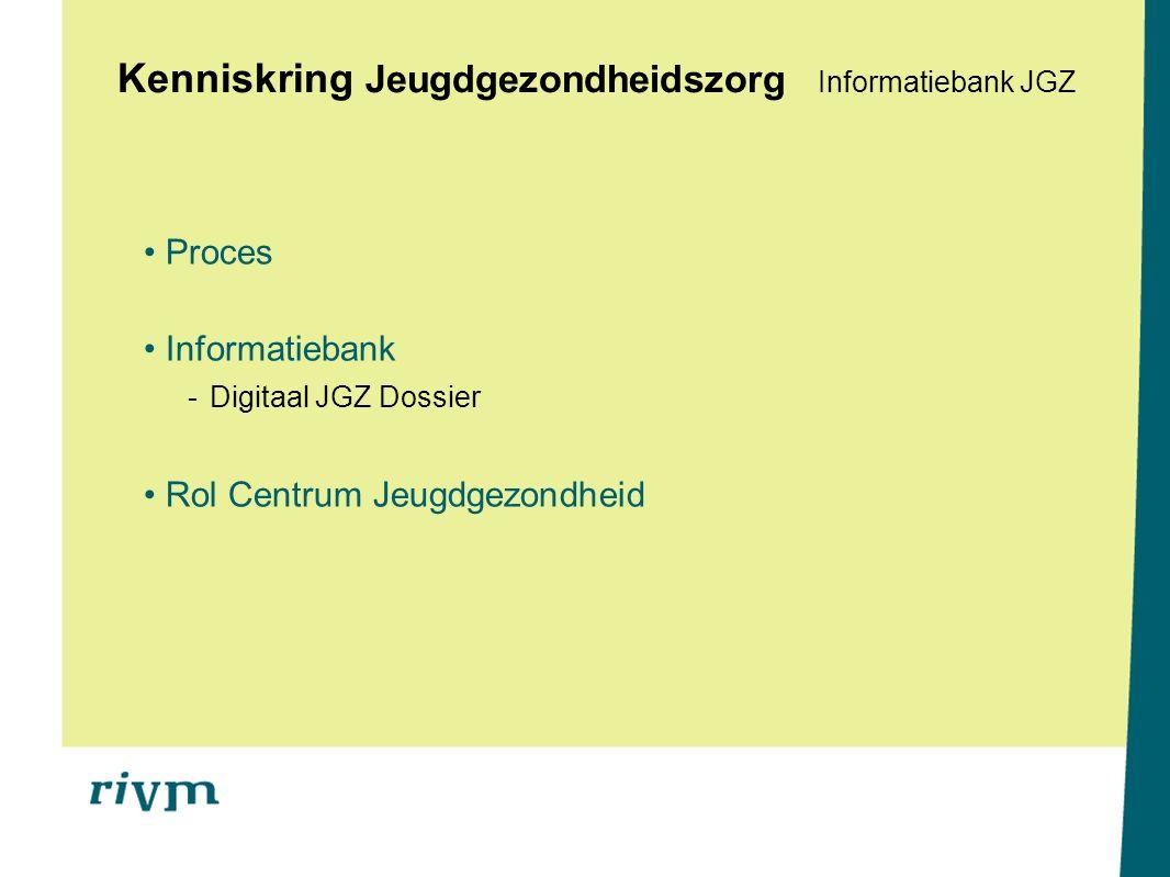 Kenniskring Jeugdgezondheidszorg Informatiebank JGZ Proces Informatiebank -Digitaal JGZ Dossier Rol Centrum Jeugdgezondheid