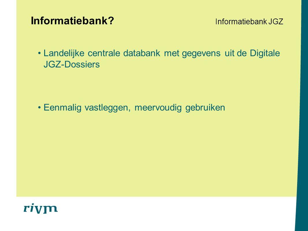 Informatiebank.