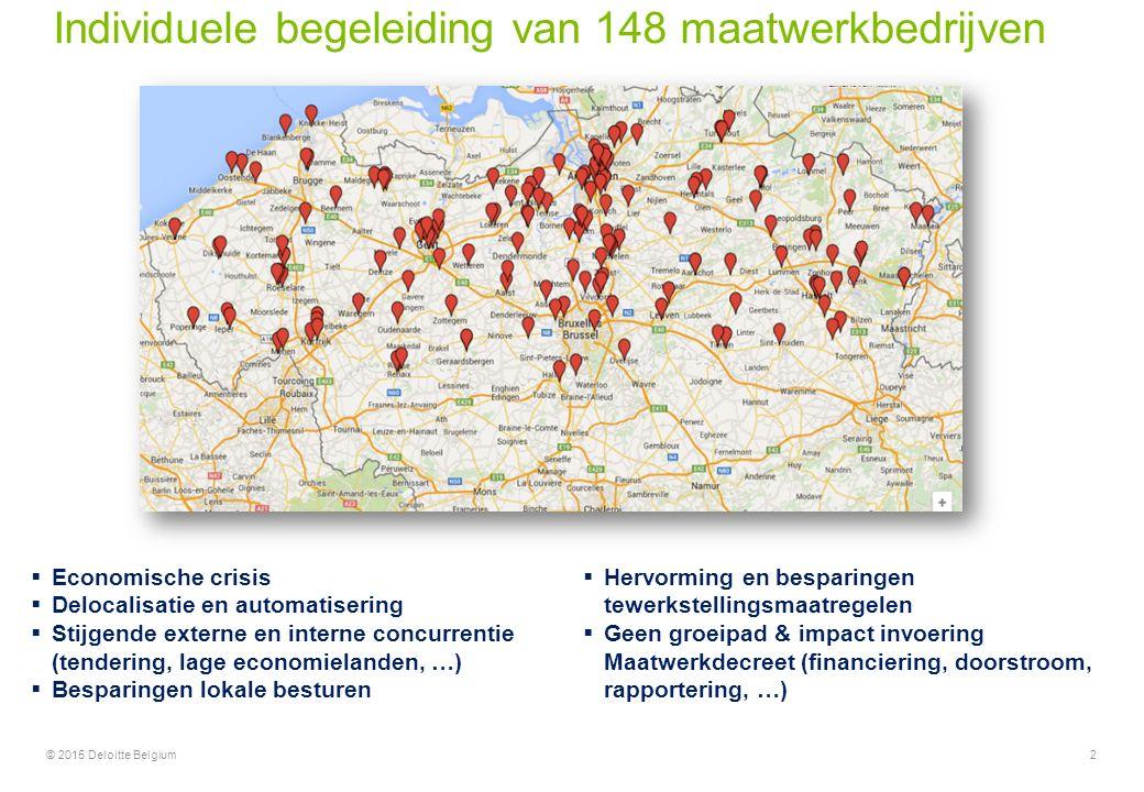 2© 2015 Deloitte Belgium Individuele begeleiding van 148 maatwerkbedrijven  Economische crisis  Delocalisatie en automatisering  Stijgende externe en interne concurrentie (tendering, lage economielanden, …)  Besparingen lokale besturen  Hervorming en besparingen tewerkstellingsmaatregelen  Geen groeipad & impact invoering Maatwerkdecreet (financiering, doorstroom, rapportering, …)