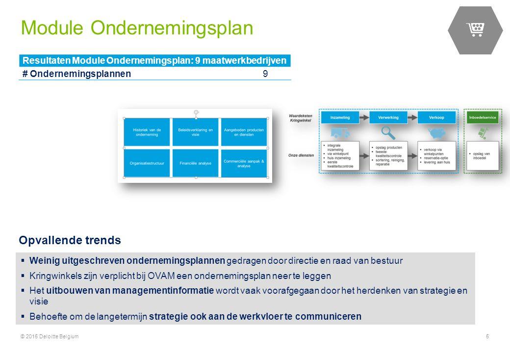 © 2015 Deloitte Belgium5 Module Ondernemingsplan Resultaten Module Ondernemingsplan: 9 maatwerkbedrijven # Ondernemingsplannen9  Weinig uitgeschreven