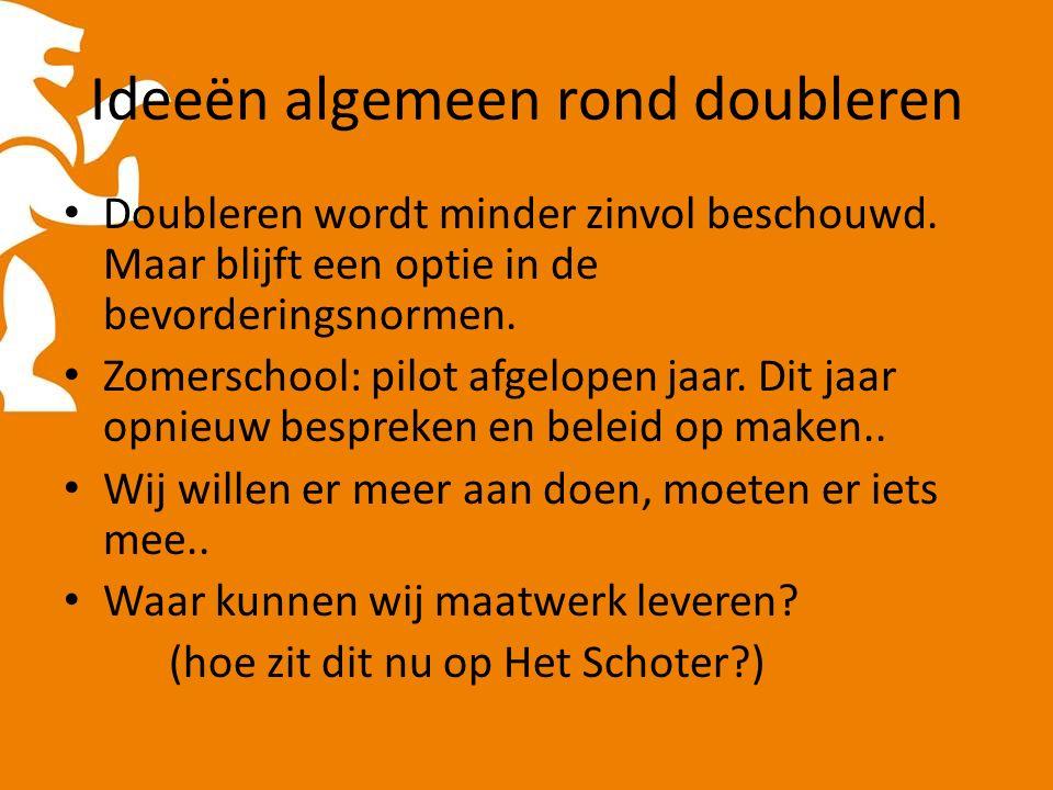 Ideeën algemeen rond doubleren Doubleren wordt minder zinvol beschouwd.
