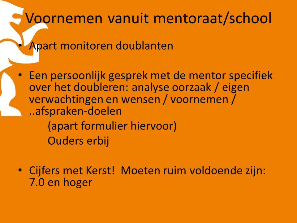 Voornemen vanuit mentoraat/school Apart monitoren doublanten Een persoonlijk gesprek met de mentor specifiek over het doubleren: analyse oorzaak / eigen verwachtingen en wensen / voornemen /..afspraken-doelen (apart formulier hiervoor) Ouders erbij Cijfers met Kerst.