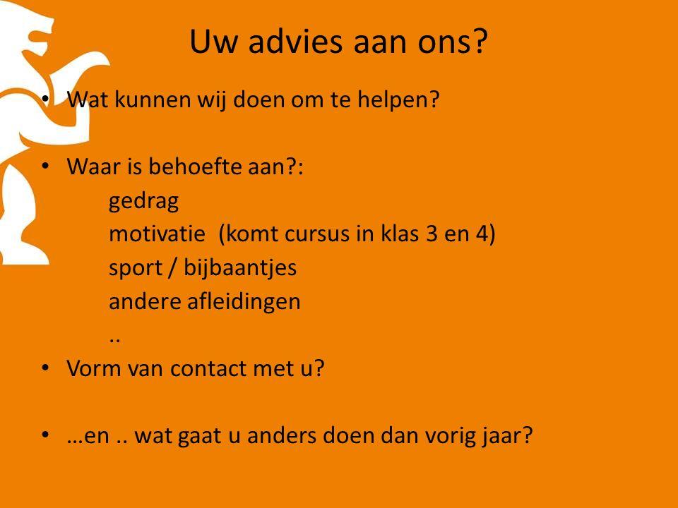 Uw advies aan ons? Wat kunnen wij doen om te helpen? Waar is behoefte aan?: gedrag motivatie (komt cursus in klas 3 en 4) sport / bijbaantjes andere a