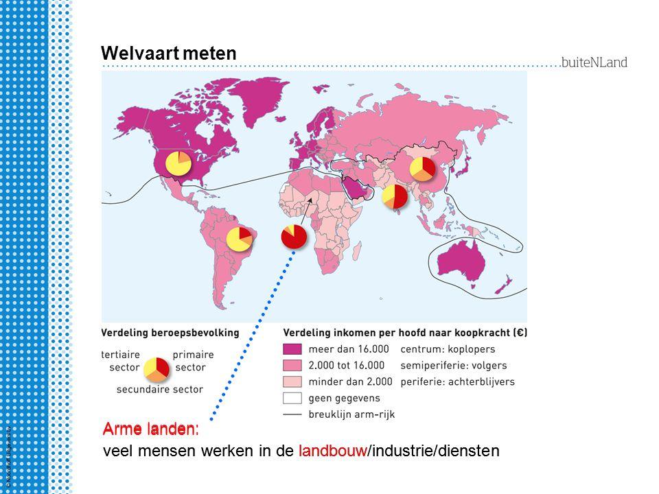 Arme landen: veel mensen werken in de landbouw/industrie/diensten Welvaart meten