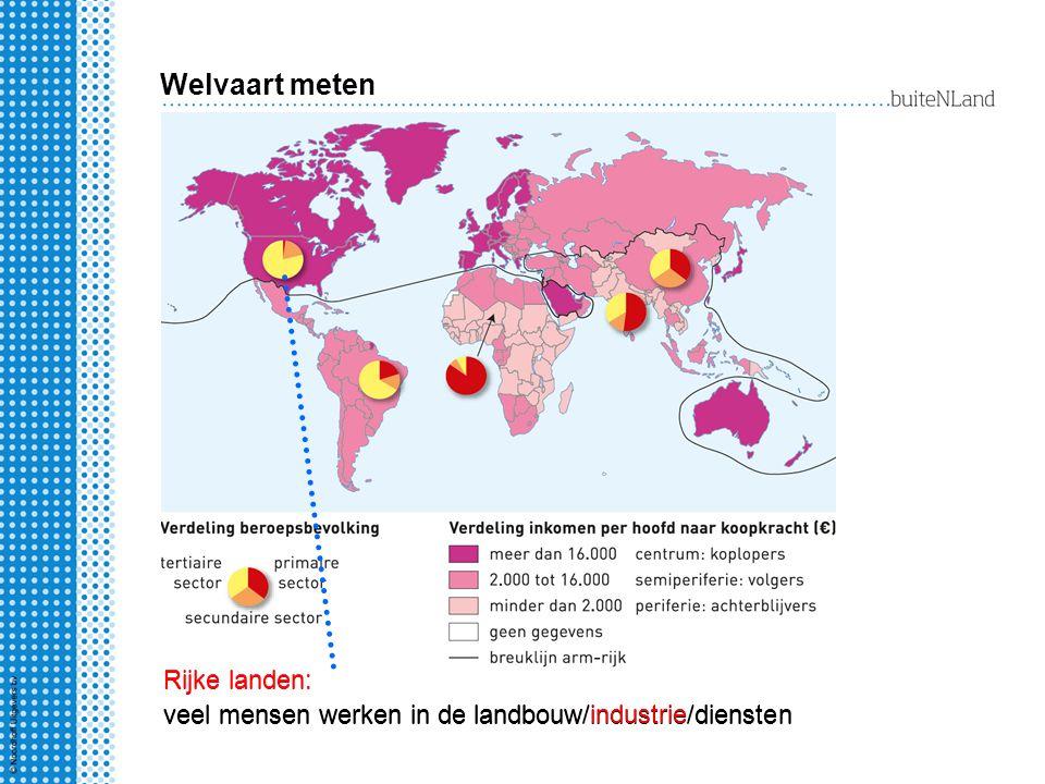 Rijke landen: veel mensen werken in de landbouw/industrie/diensten Welvaart meten