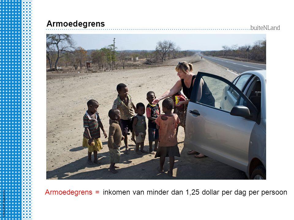 Armoedegrens inkomen van minder dan 1,25 dollar per dag per persoon Armoedegrens =