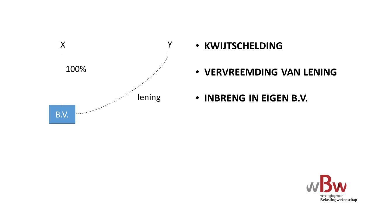 B.V. KWIJTSCHELDING VERVREEMDING VAN LENING INBRENG IN EIGEN B.V. X Y 100% lening