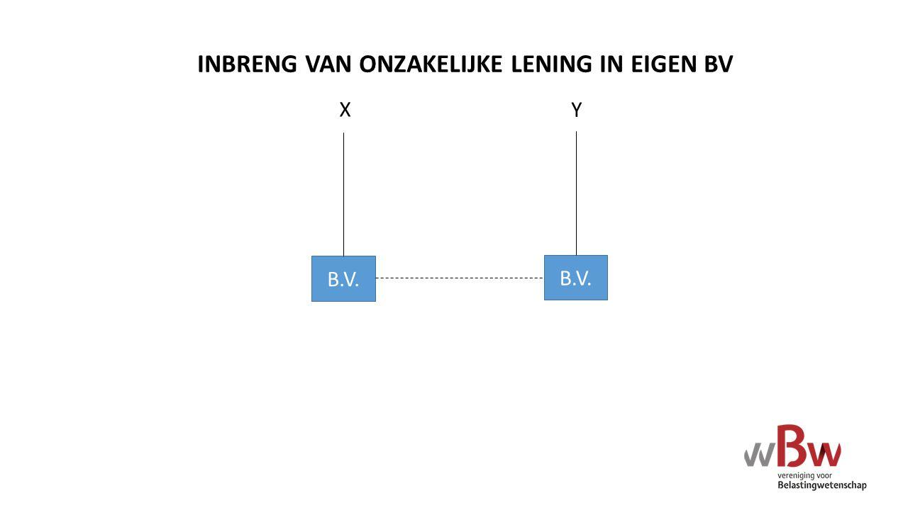 INBRENG VAN ONZAKELIJKE LENING IN EIGEN BV B.V. X Y