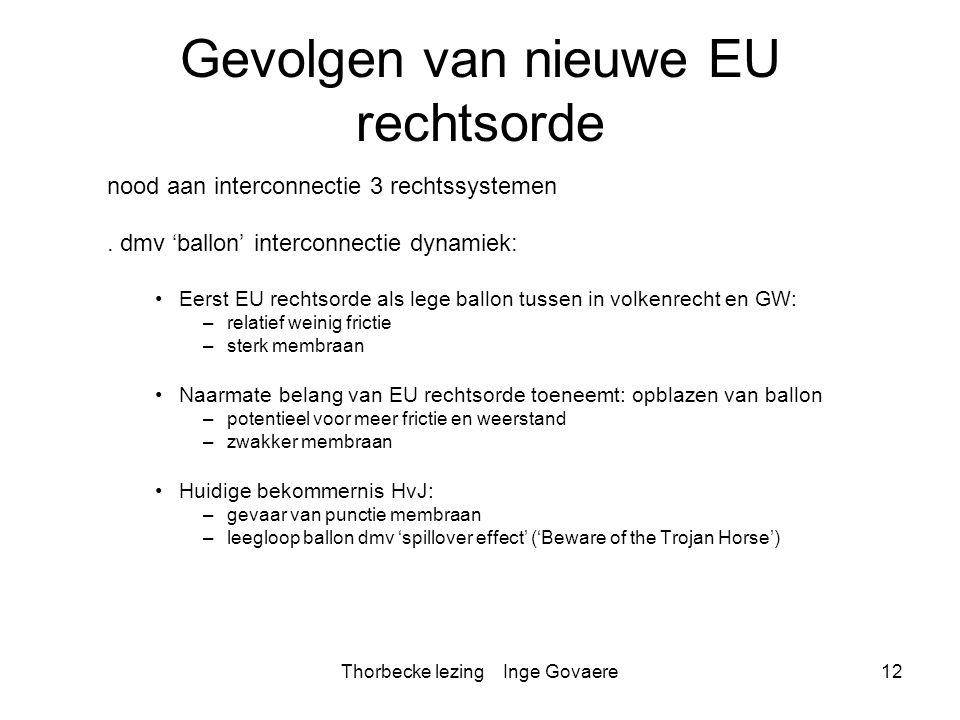 Thorbecke lezing Inge Govaere12 Gevolgen van nieuwe EU rechtsorde nood aan interconnectie 3 rechtssystemen. dmv 'ballon' interconnectie dynamiek: Eers