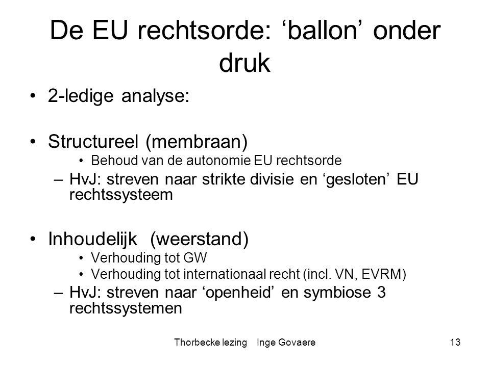 Thorbecke lezing Inge Govaere13 De EU rechtsorde: 'ballon' onder druk 2-ledige analyse: Structureel (membraan) Behoud van de autonomie EU rechtsorde –