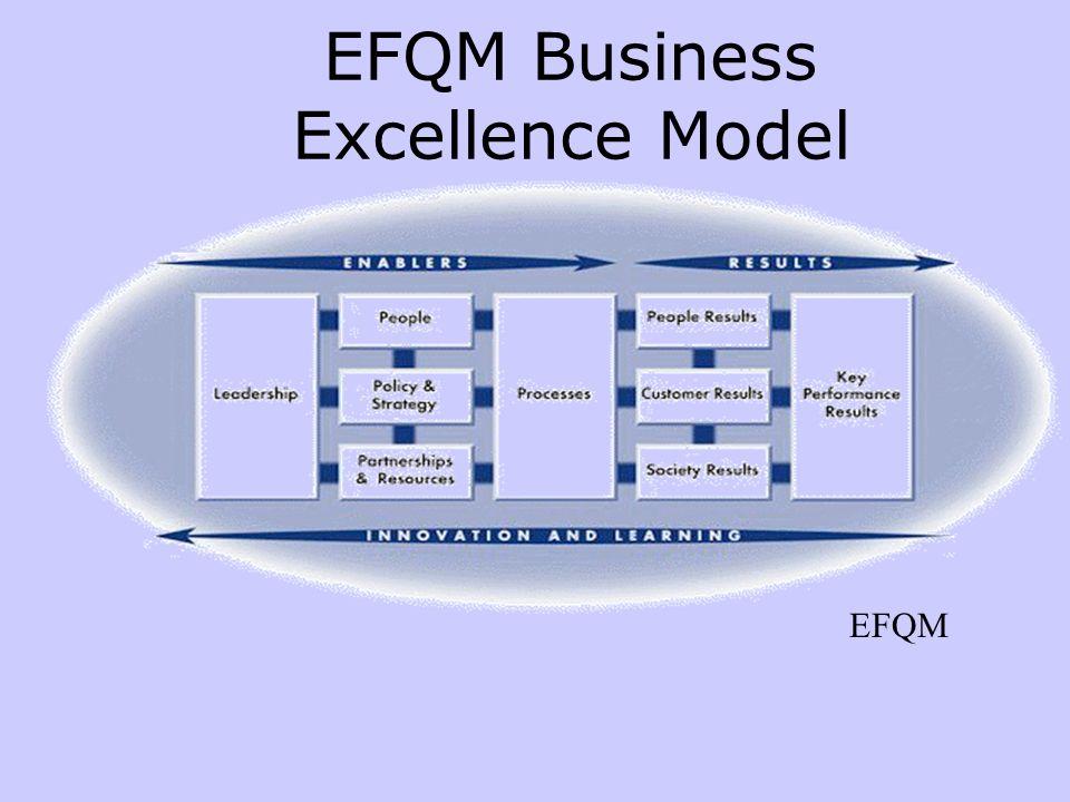 EFQM Business Excellence Model EFQM