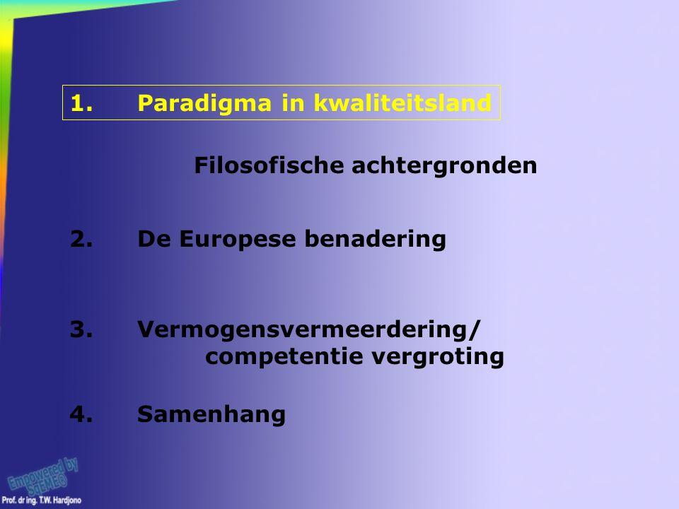 1.Paradigma in kwaliteitsland 2.De Europese benadering 3.Vermogensvermeerdering/ competentie vergroting Filosofische achtergronden 4.Samenhang