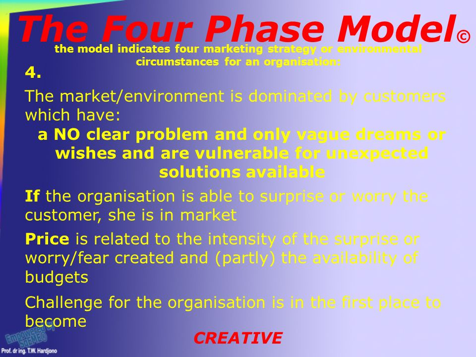 The Four Phase Model © the model indicates four marketing strategy or environmental circumstances for an organisation: The market/environment is dominated by customers which have: a NO clear problem and only vague dreams or wishes and are vulnerable for unexpected solutions available If the organisation is able to surprise or worry the customer, she is in market Price is related to the intensity of the surprise or worry/fear created and (partly) the availability of budgets Challenge for the organisation is in the first place to become 4.