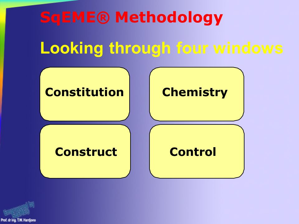 Looking through four windows Constitution Control Chemistry Construct MethodologySqEME®