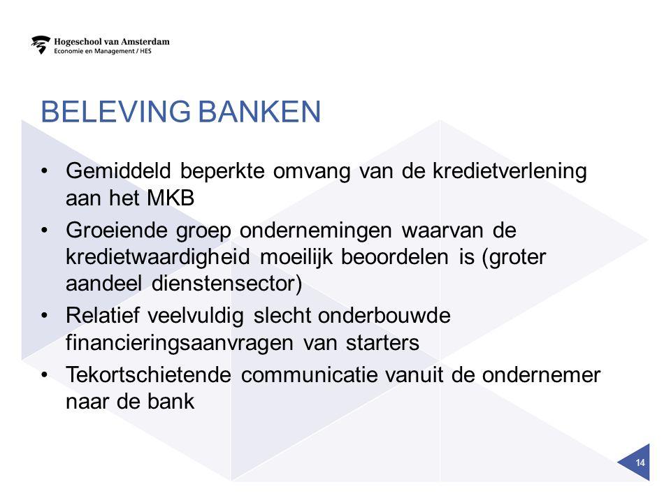 BELEVING BANKEN Gemiddeld beperkte omvang van de kredietverlening aan het MKB Groeiende groep ondernemingen waarvan de kredietwaardigheid moeilijk beo