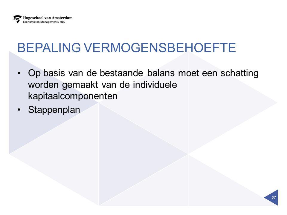BEPALING VERMOGENSBEHOEFTE Op basis van de bestaande balans moet een schatting worden gemaakt van de individuele kapitaalcomponenten Stappenplan 27