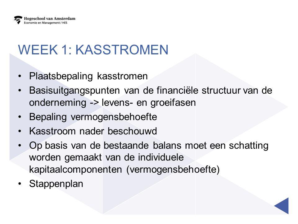 WEEK 1: KASSTROMEN Plaatsbepaling kasstromen Basisuitgangspunten van de financiële structuur van de onderneming -> levens- en groeifasen Bepaling verm
