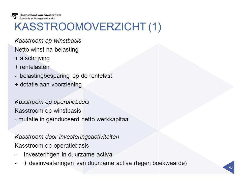 KASSTROOMOVERZICHT (1) Kasstroom op winstbasis Netto winst na belasting + afschrijving + rentelasten - belastingbesparing op de rentelast + dotatie aa