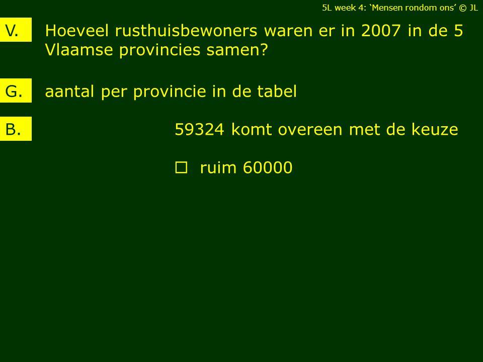 Hoeveel rusthuisbewoners waren er in 2007 in de 5 Vlaamse provincies samen? V. aantal per provincie in de tabelG. B.59324 komt overeen met de keuze 