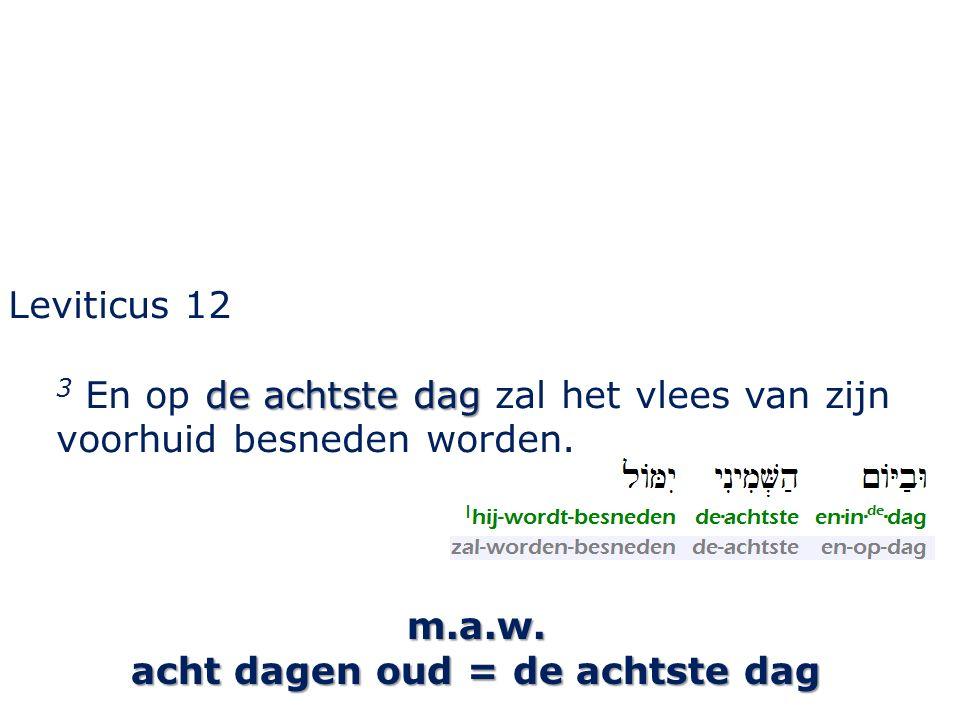 Leviticus 12 de achtste dag 3 En op de achtste dag zal het vlees van zijn voorhuid besneden worden. m.a.w. acht dagen oud = de achtste dag