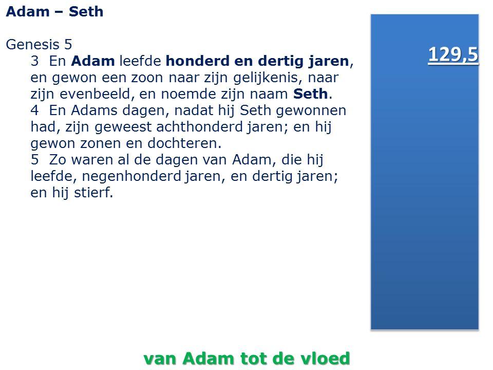 Adam – Seth Genesis 5 3 En Adam leefde honderd en dertig jaren, en gewon een zoon naar zijn gelijkenis, naar zijn evenbeeld, en noemde zijn naam Seth.
