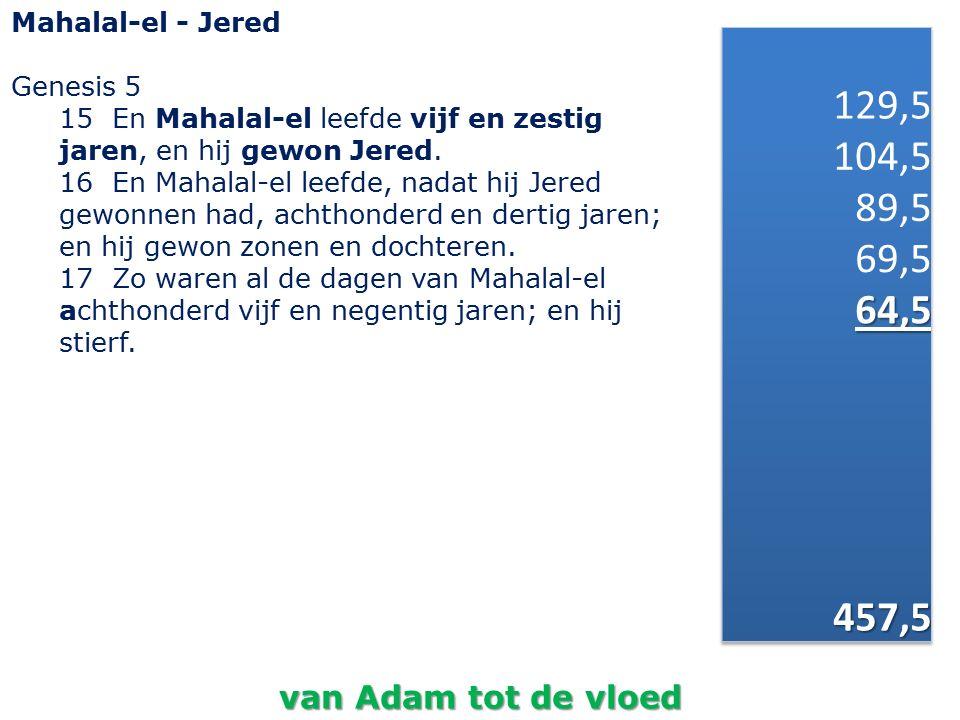 Mahalal-el - Jered Genesis 5 15 En Mahalal-el leefde vijf en zestig jaren, en hij gewon Jered.