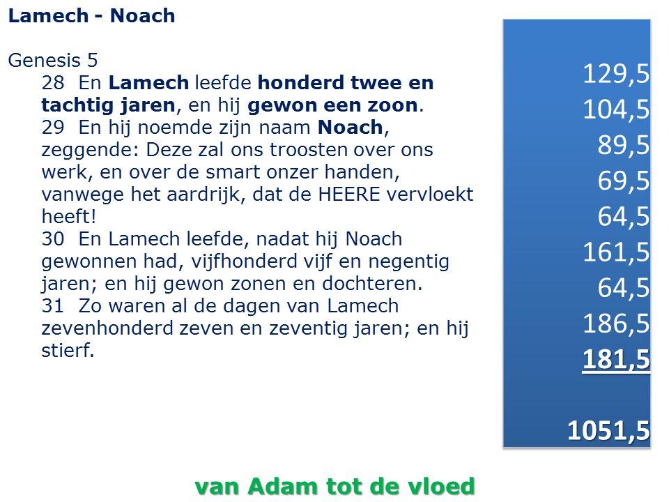 Lamech - Noach Genesis 5 28 En Lamech leefde honderd twee en tachtig jaren, en hij gewon een zoon. 29 En hij noemde zijn naam Noach, zeggende: Deze za