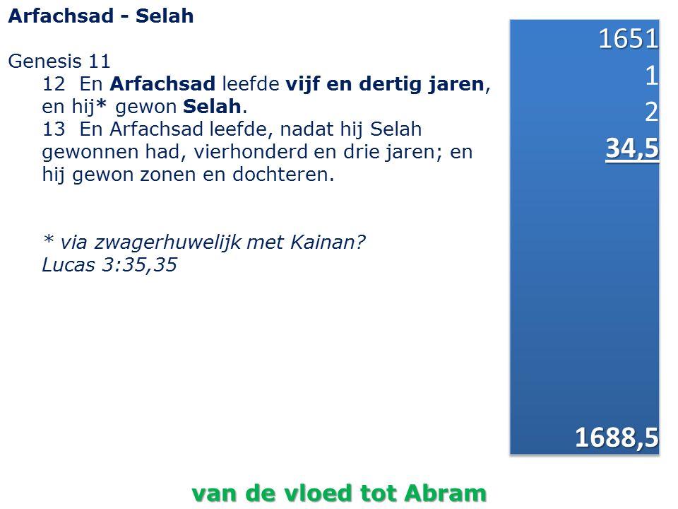 Arfachsad - Selah Genesis 11 12 En Arfachsad leefde vijf en dertig jaren, en hij* gewon Selah. 13 En Arfachsad leefde, nadat hij Selah gewonnen had, v