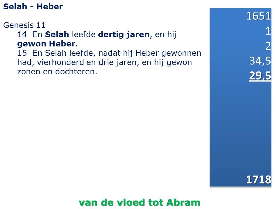 Selah - Heber Genesis 11 14 En Selah leefde dertig jaren, en hij gewon Heber.