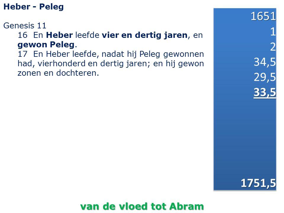 Heber - Peleg Genesis 11 16 En Heber leefde vier en dertig jaren, en gewon Peleg. 17 En Heber leefde, nadat hij Peleg gewonnen had, vierhonderd en der