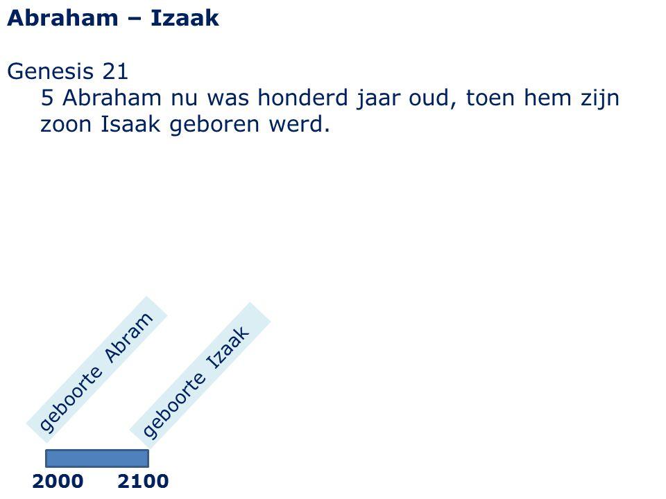 Abraham – Izaak Genesis 21 5 Abraham nu was honderd jaar oud, toen hem zijn zoon Isaak geboren werd. geboorte Abram 20002100 geboorte Izaak