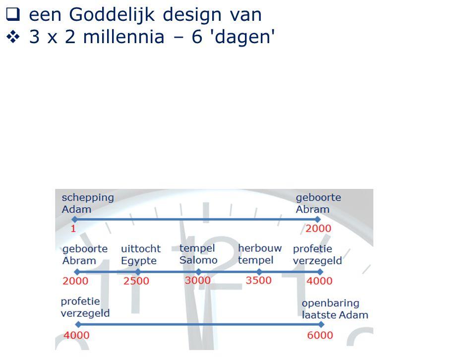  een Goddelijk design van  3 x 2 millennia – 6 'dagen'