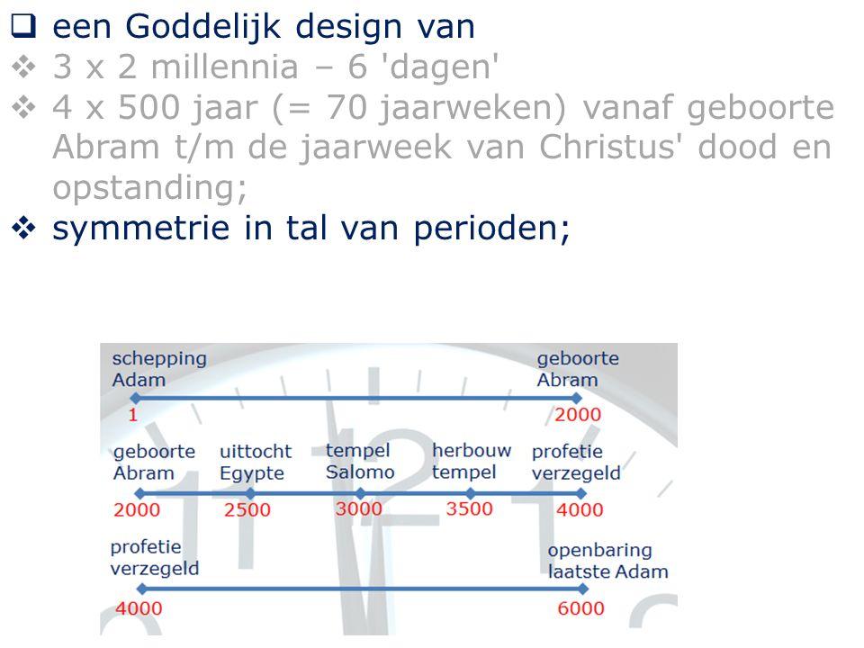  een Goddelijk design van  3 x 2 millennia – 6 dagen  4 x 500 jaar (= 70 jaarweken) vanaf geboorte Abram t/m de jaarweek van Christus dood en opstanding;  symmetrie in tal van perioden;