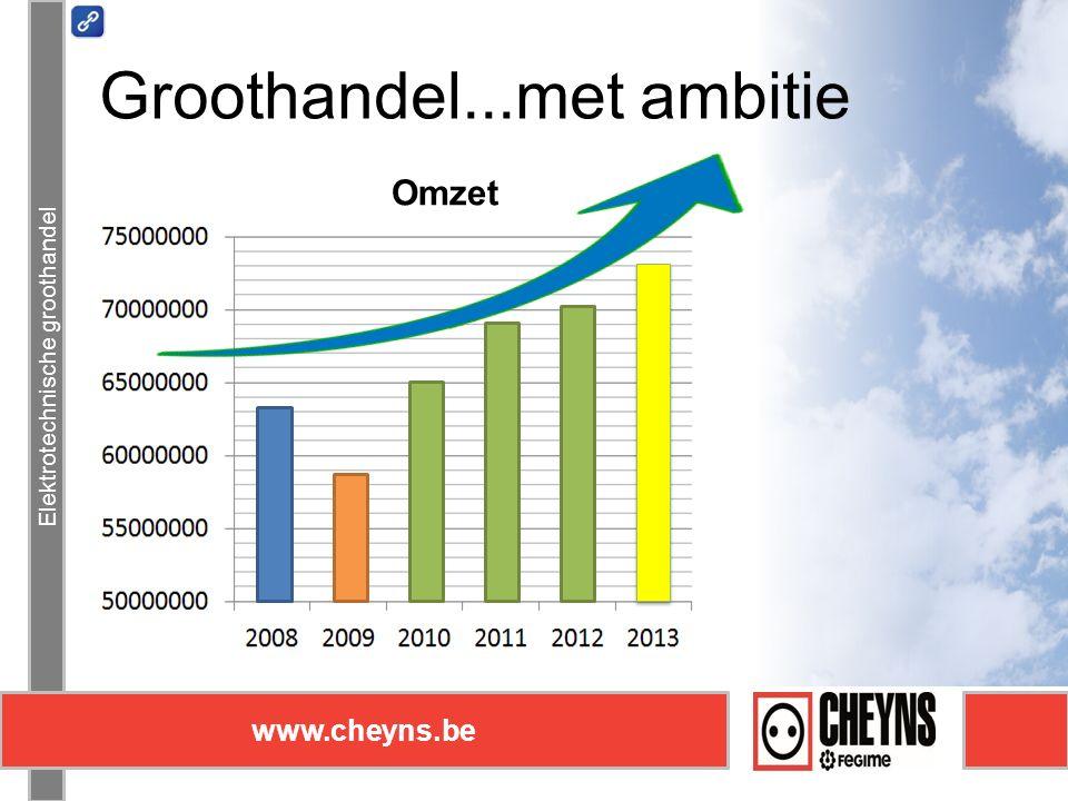 Elektrotechnische groothandel www.cheyns.be Elektrotechnische groothandel www.cheyns.be Groothandel...met ambitie Omzet