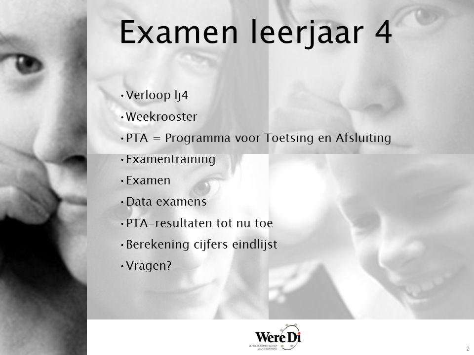 2 Examen leerjaar 4 Verloop lj4 Weekrooster PTA = Programma voor Toetsing en Afsluiting Examentraining Examen Data examens PTA-resultaten tot nu toe B