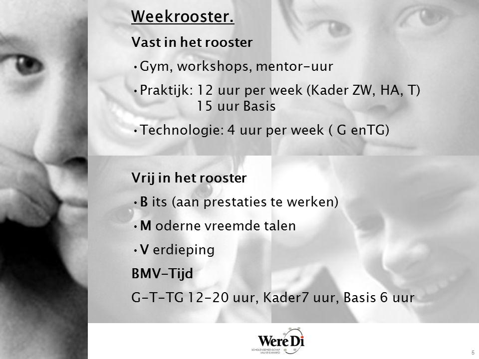 5 Weekrooster. Vast in het rooster Gym, workshops, mentor-uur Praktijk: 12 uur per week (Kader ZW, HA, T) 15 uur Basis Technologie: 4 uur per week ( G